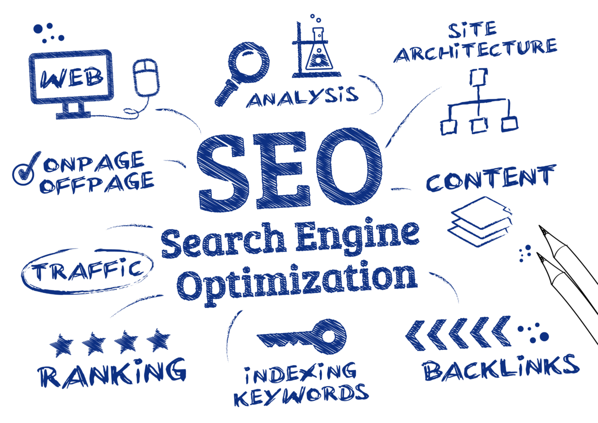 Cuidado Marketing Best SEO Agency in Sudbury