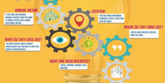 Cuidado Marketing Sudbury Facebook Marketing Audience Targeting