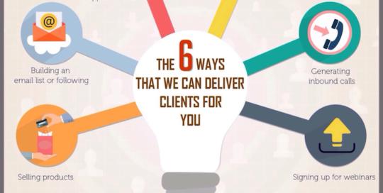 Cuidado Marketing Sudbury Facebook Marketing How We Can Help Your Business