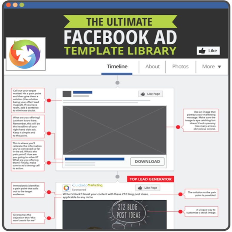 Cuidado Marketing Sudbury Facebook Marketing Ultimate Advertisement
